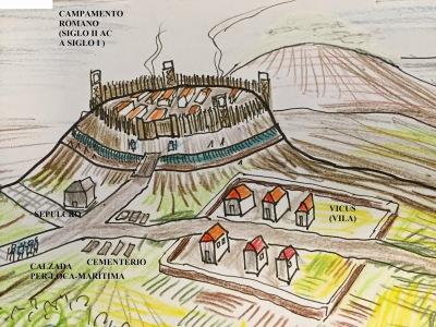 Illustration by E.V.Pita (2015) / ¿La Catedral de Santiago fue construida sobre un campamento romano?  Por E.V.Pita  http://evpitabooks.blogspot.com/2015/03/estudio-la-catedral-de-santiago-fue.html