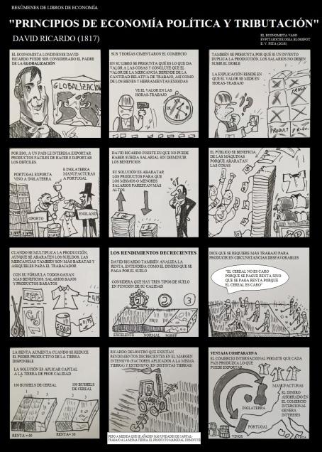 E. V. PITA (2018) // http://evpitasociologia.blogspot.com/2012/06/principios-de-economia-politica-y.html